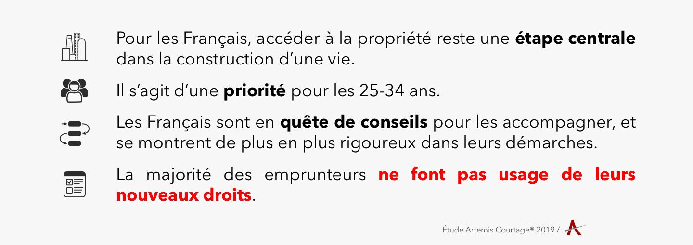 Les français et la propriété immobilière en 2019