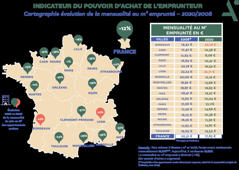 Cartographie mensualité au m2 emprunté 2008 vs 2020