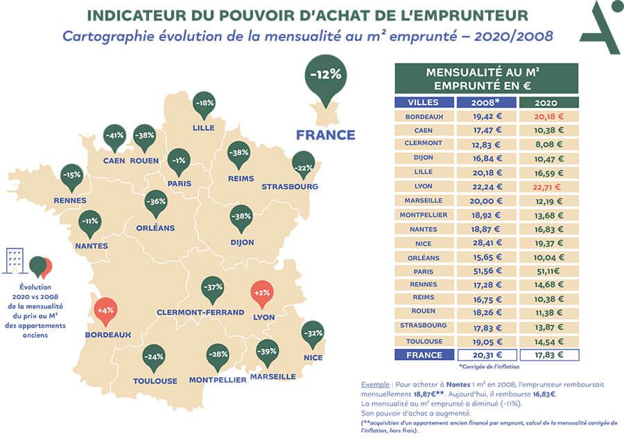 Cartographie-mensualité-au-m2-emprunté-2008-vs-2020