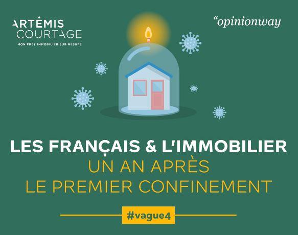 visuel-artemis-opinionway-les-français-et-l'-immobilier
